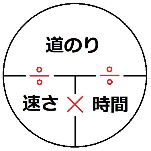 数学 計算 サイト